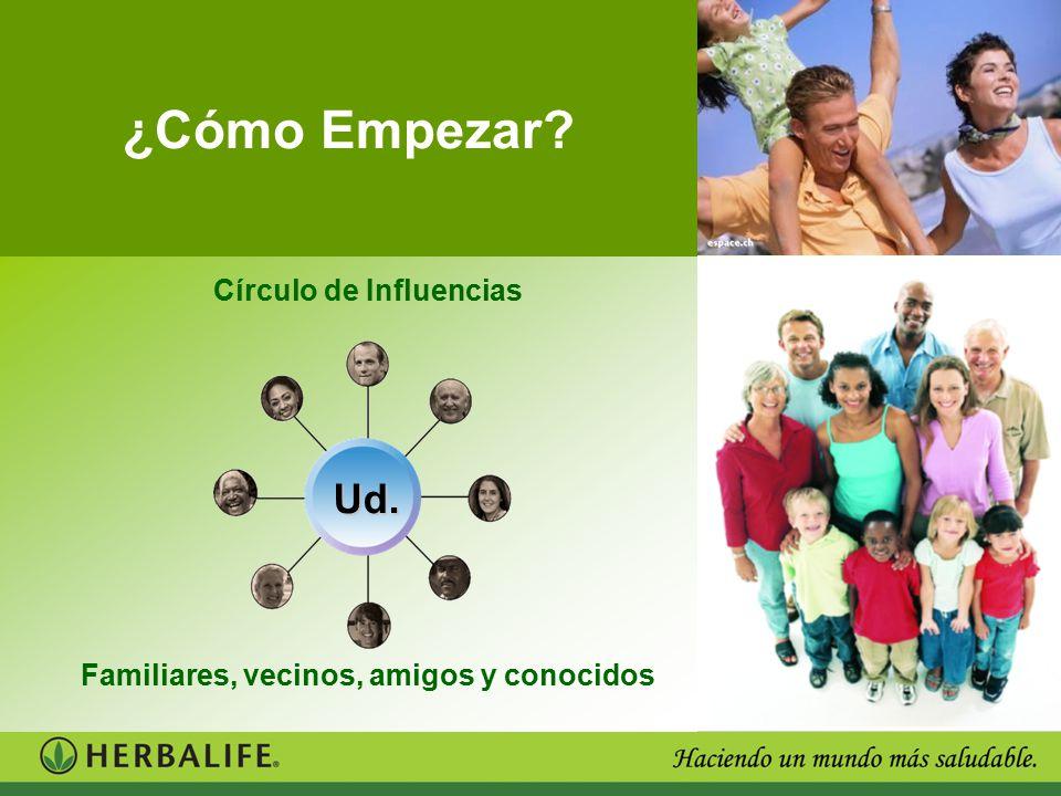 Círculo de Influencias Familiares, vecinos, amigos y conocidos