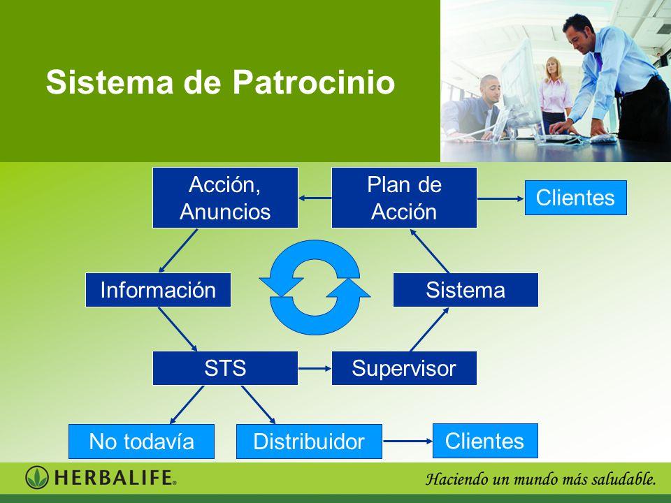 Sistema de Patrocinio Acción, Anuncios Plan de Acción Clientes