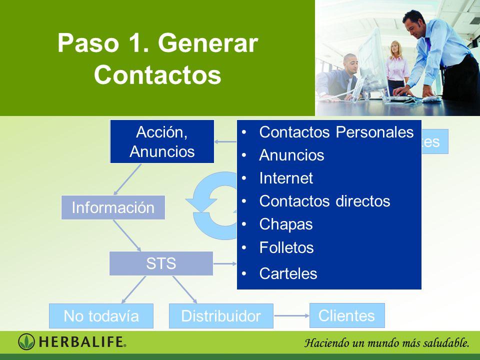 Paso 1. Generar Contactos