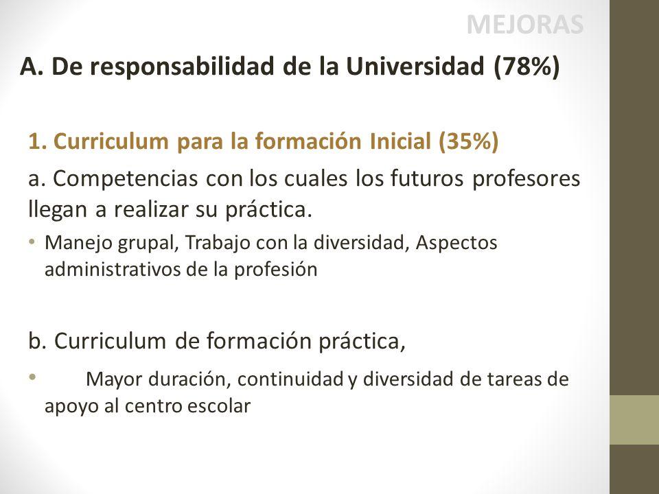 MEJORAS A. De responsabilidad de la Universidad (78%)