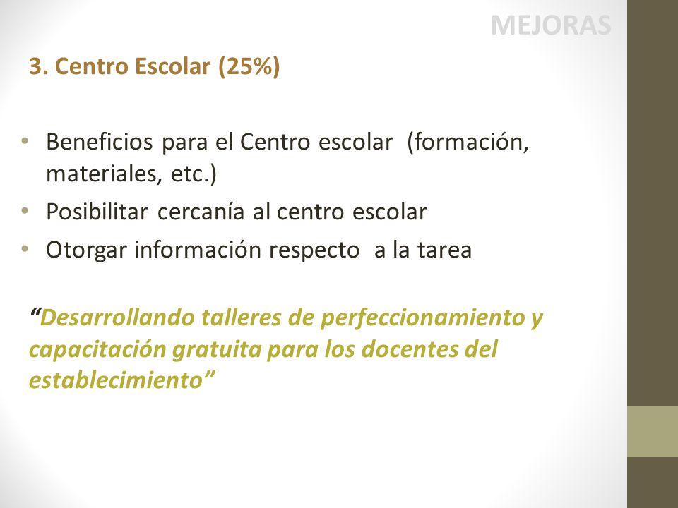 MEJORAS 3. Centro Escolar (25%)