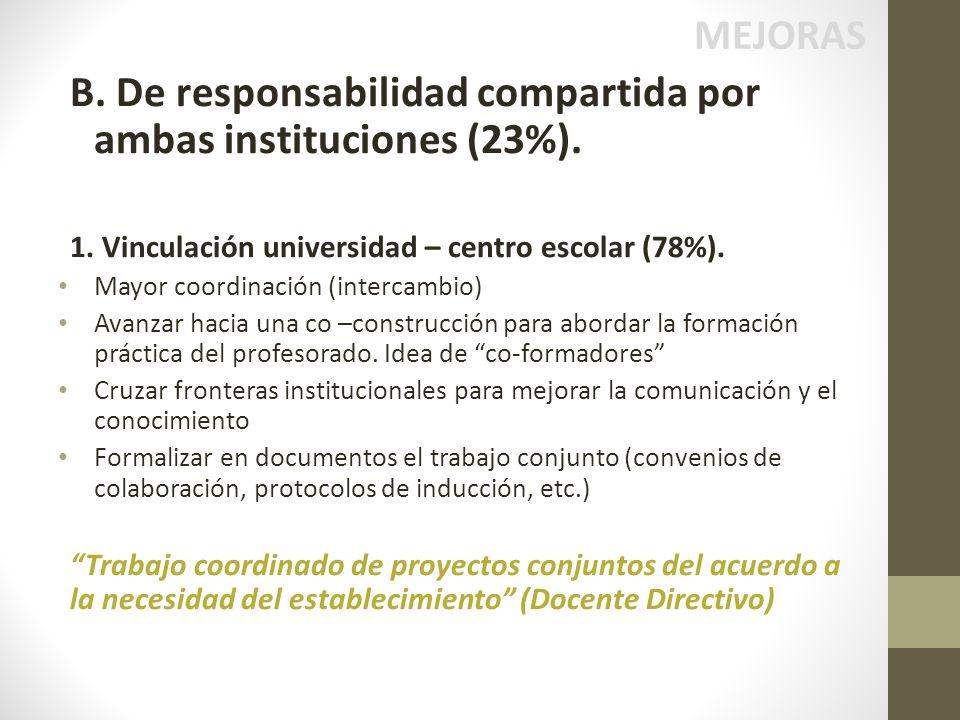 B. De responsabilidad compartida por ambas instituciones (23%).