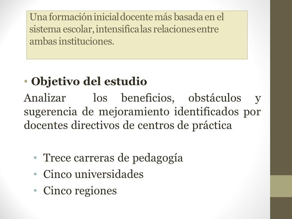Trece carreras de pedagogía Cinco universidades Cinco regiones