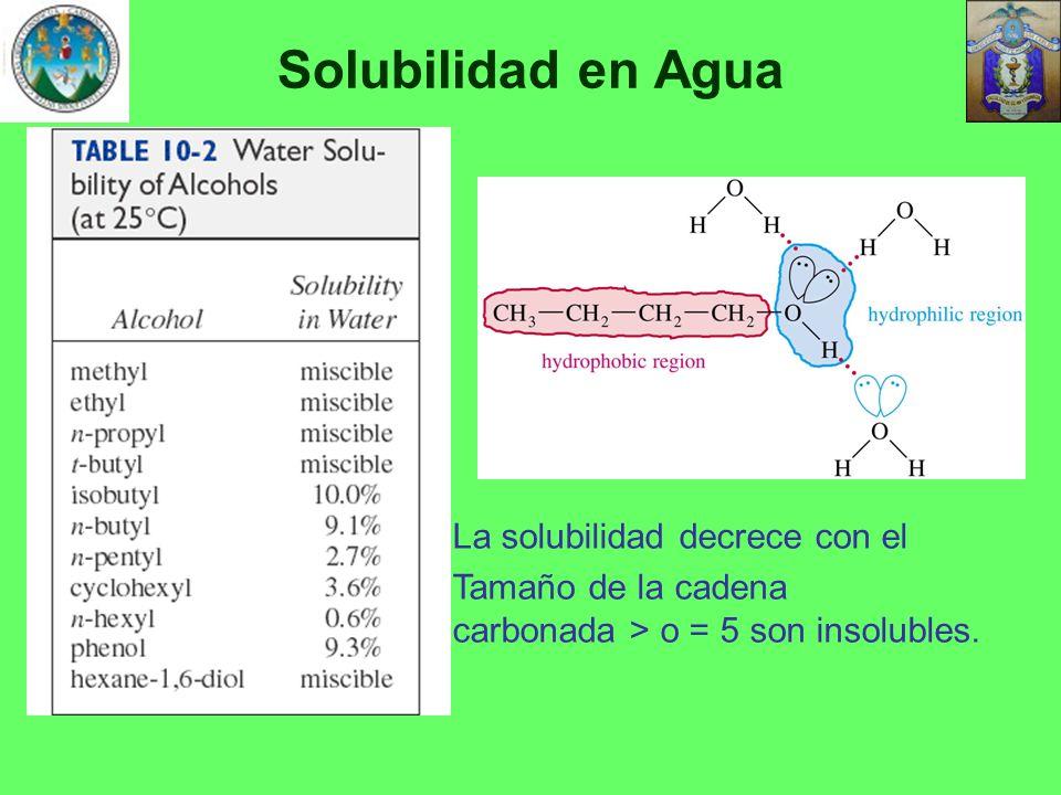 Solubilidad en Agua La solubilidad decrece con el