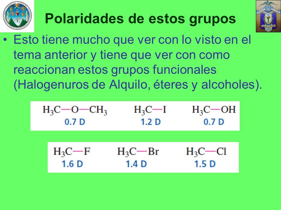 Polaridades de estos grupos