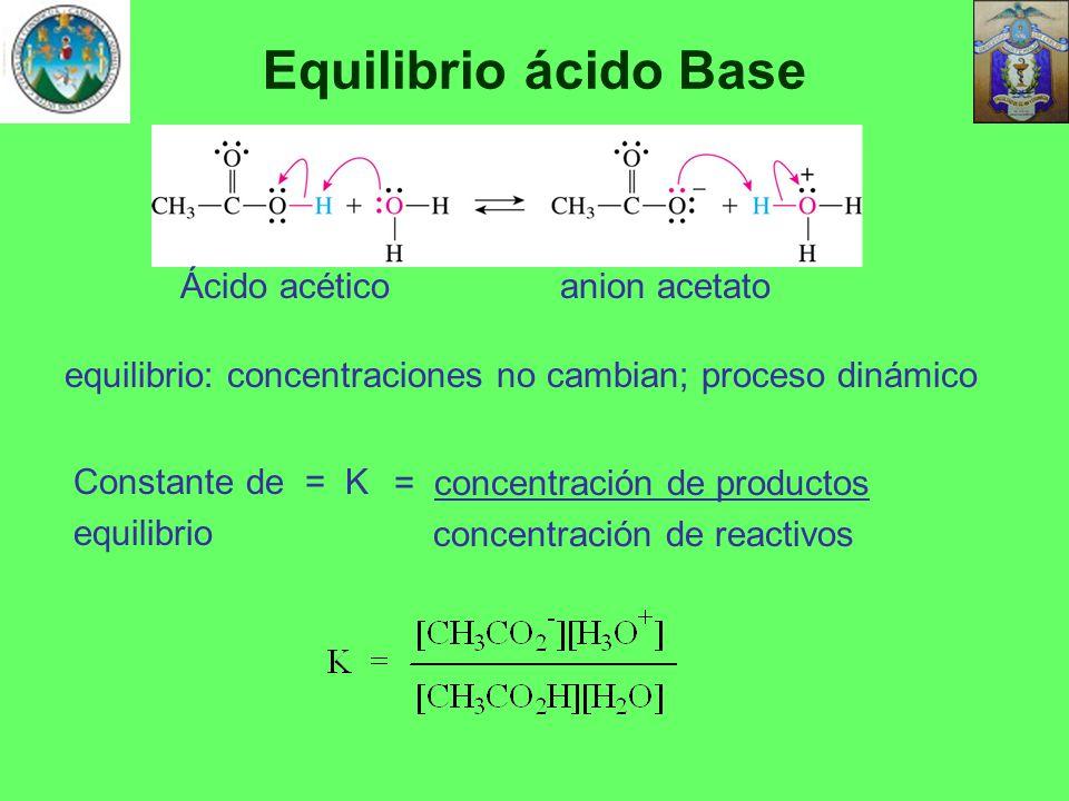Equilibrio ácido Base Ácido acético anion acetato