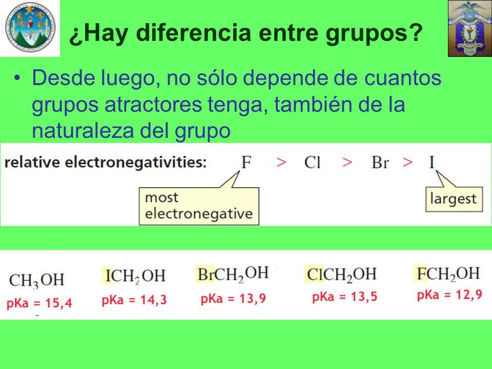 ¿Hay diferencia entre grupos