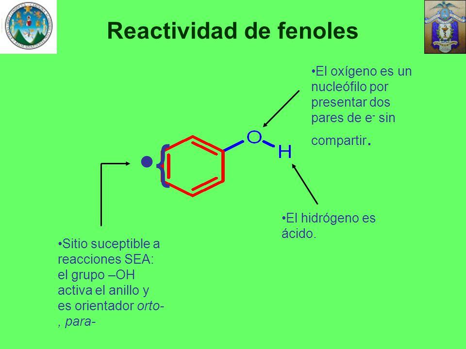 Reactividad de fenoles