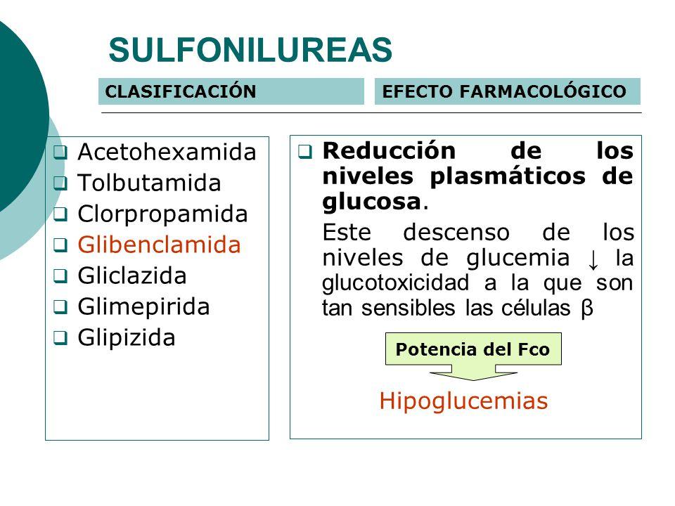 SULFONILUREAS Acetohexamida