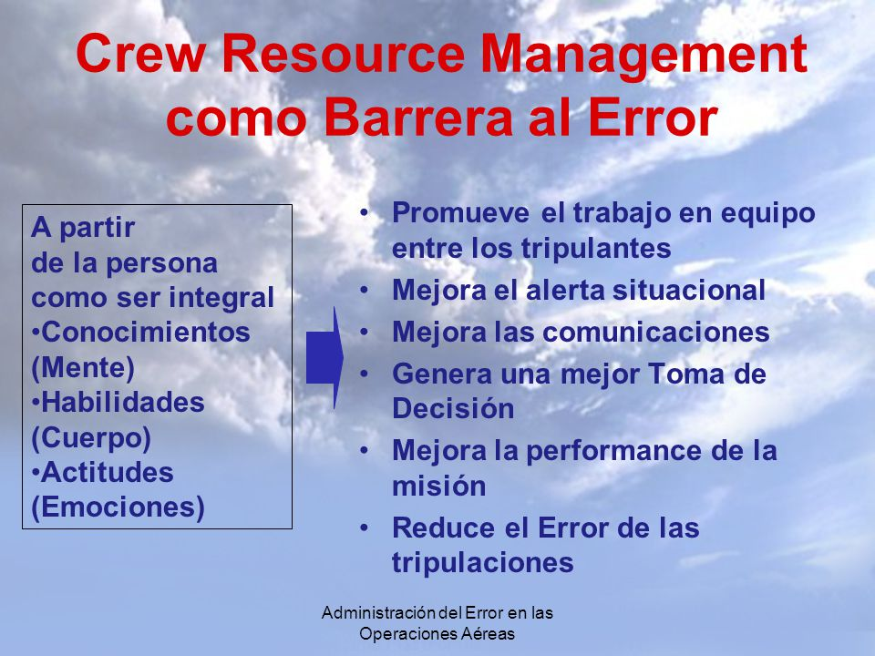 Crew Resource Management como Barrera al Error