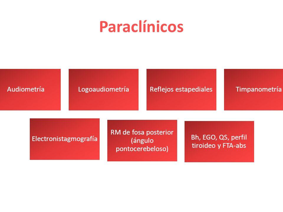 Paraclínicos Audiometría Logoaudiometría Reflejos estapediales