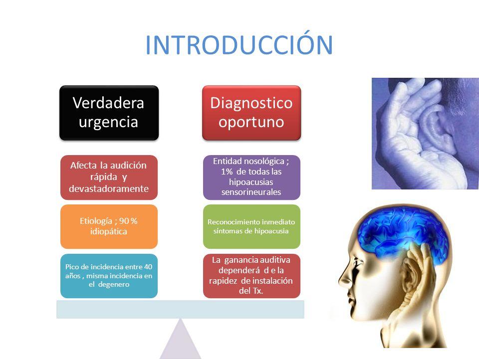 INTRODUCCIÓN Afecta la audición rápida y devastadoramente