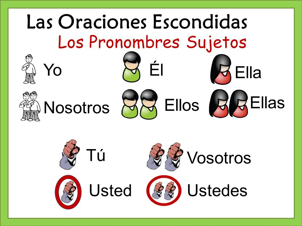 Los Pronombres Sujetos