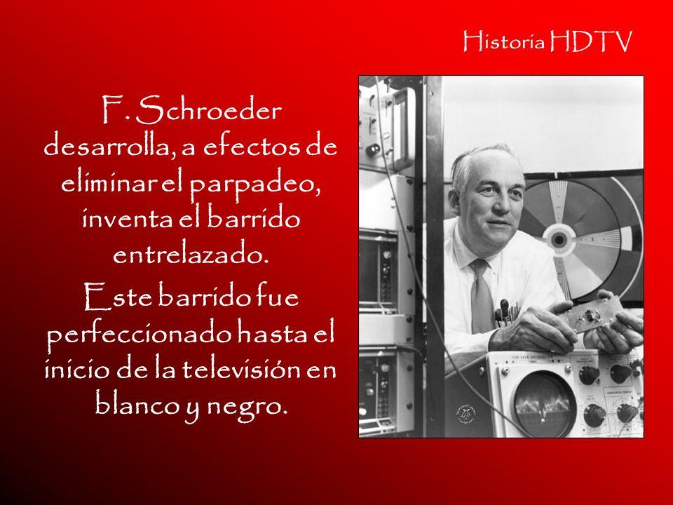 Historia HDTV F. Schroeder desarrolla, a efectos de eliminar el parpadeo, inventa el barrido entrelazado.