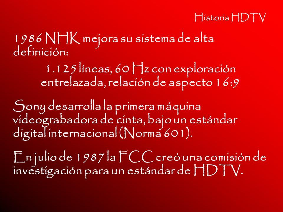 1986 NHK mejora su sistema de alta definición: