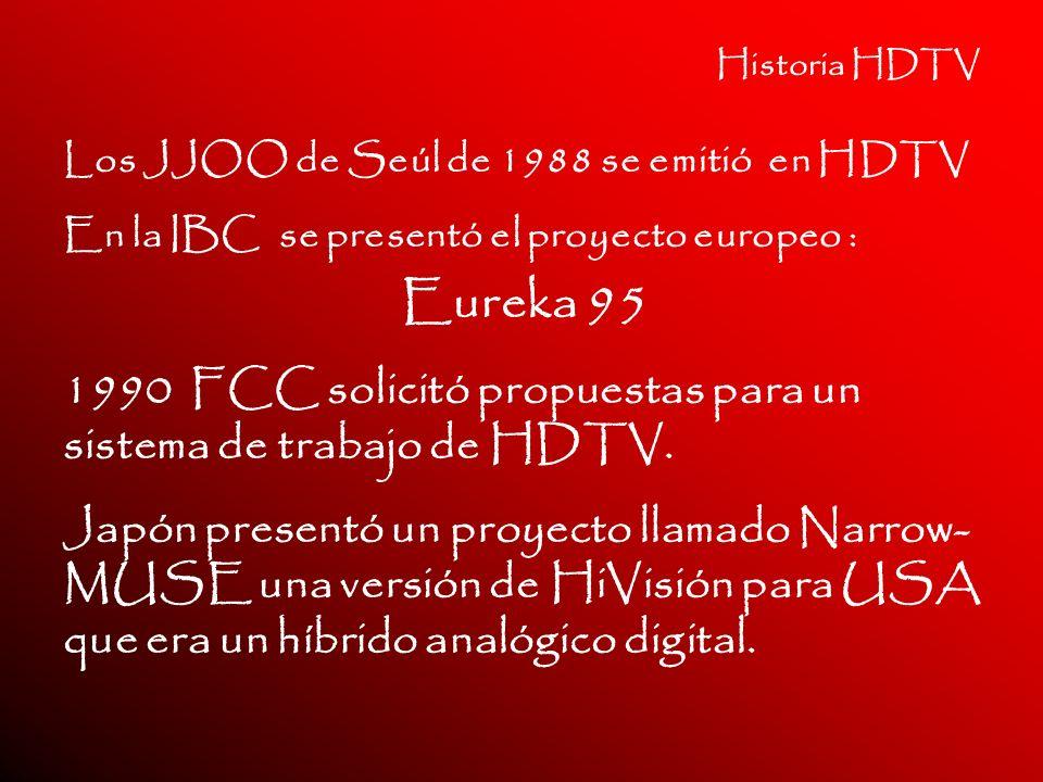 Historia HDTV Los JJOO de Seúl de 1988 se emitió en HDTV. En la IBC se presentó el proyecto europeo :