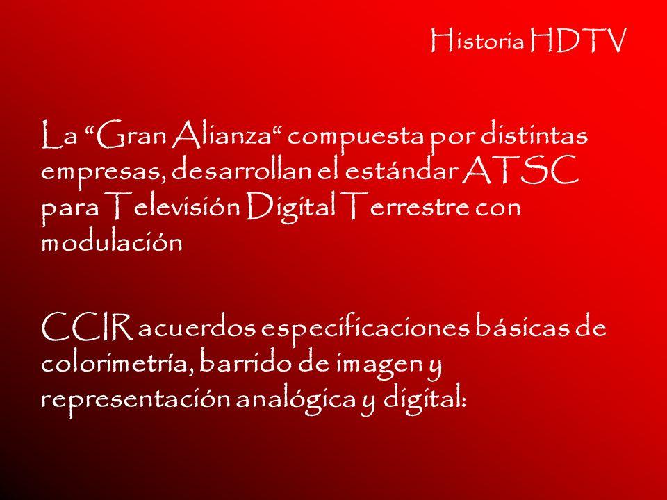 Historia HDTV La Gran Alianza compuesta por distintas empresas, desarrollan el estándar ATSC para Televisión Digital Terrestre con modulación.