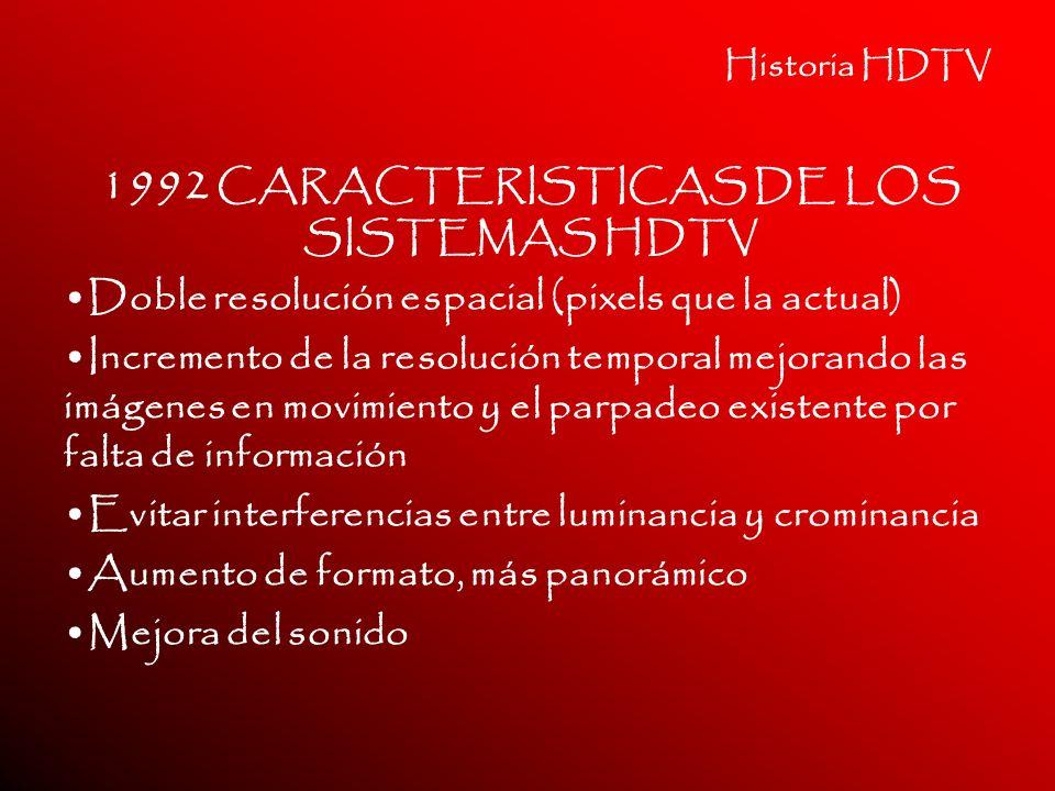 1992 CARACTERISTICAS DE LOS SISTEMAS HDTV