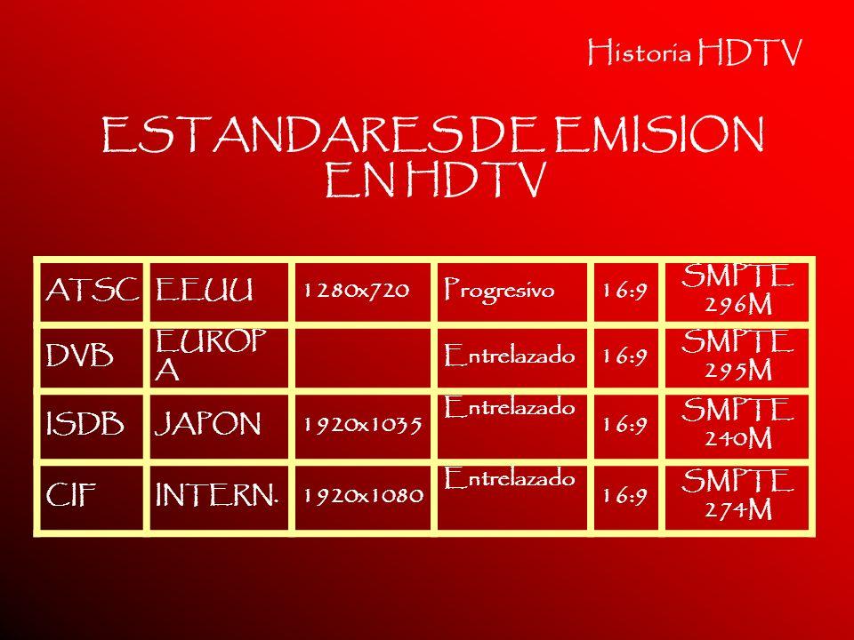 ESTANDARES DE EMISION EN HDTV
