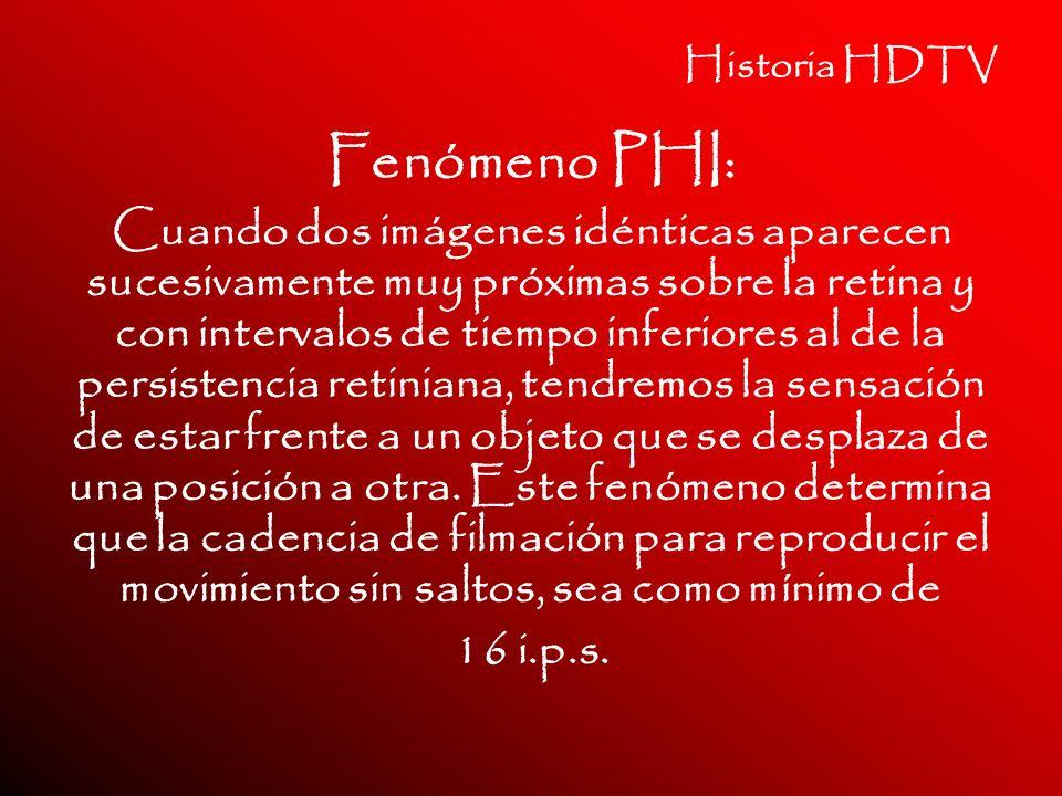 Historia HDTV Fenómeno PHI: