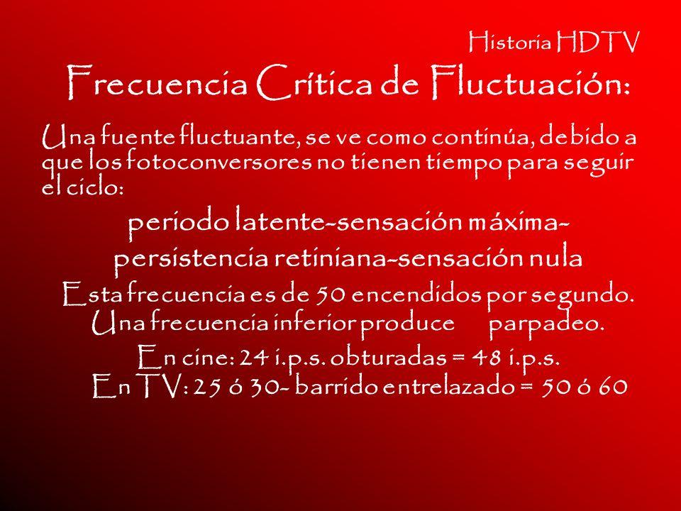 Frecuencia Crítica de Fluctuación: