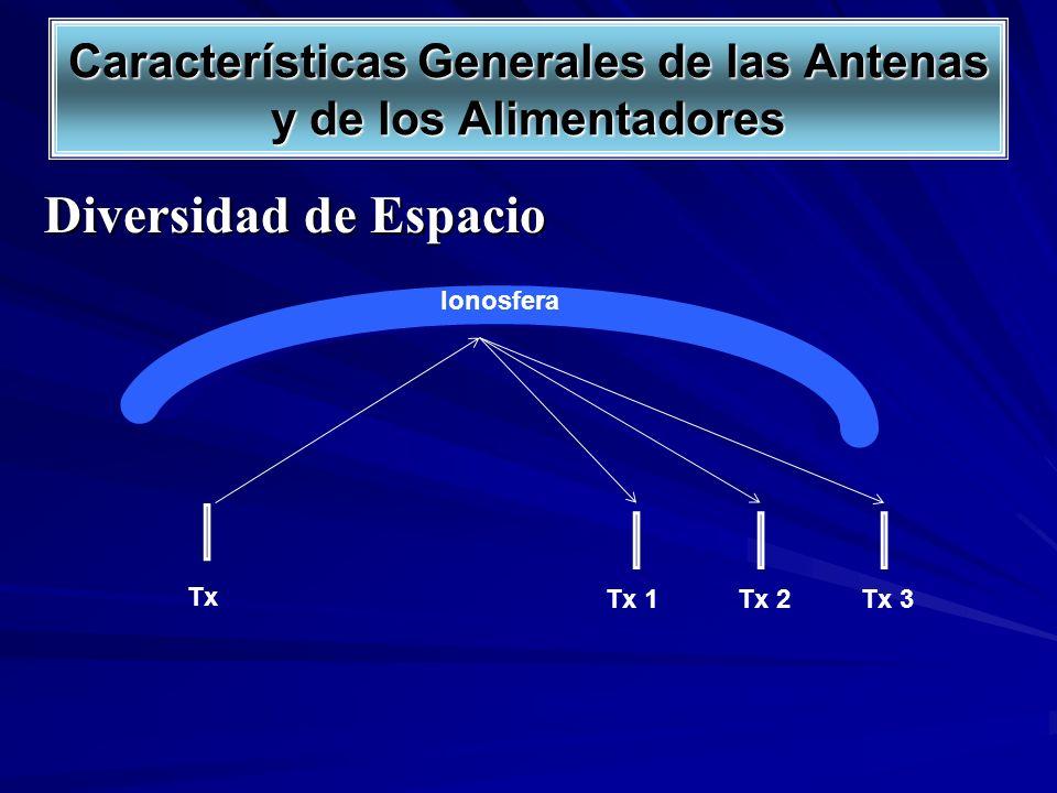 Características Generales de las Antenas y de los Alimentadores