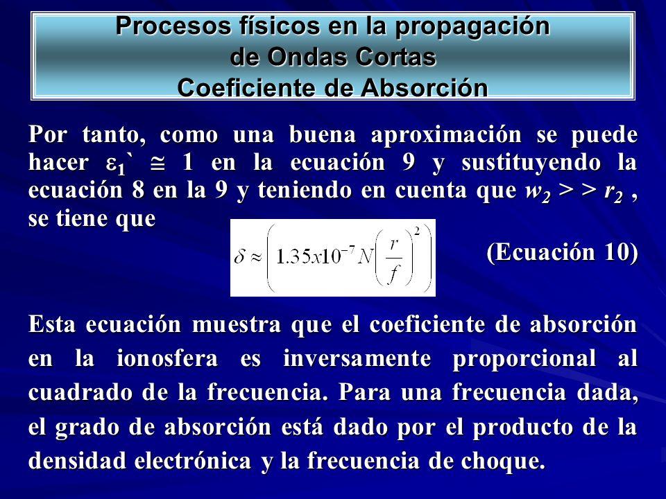 Procesos físicos en la propagación de Ondas Cortas Coeficiente de Absorción
