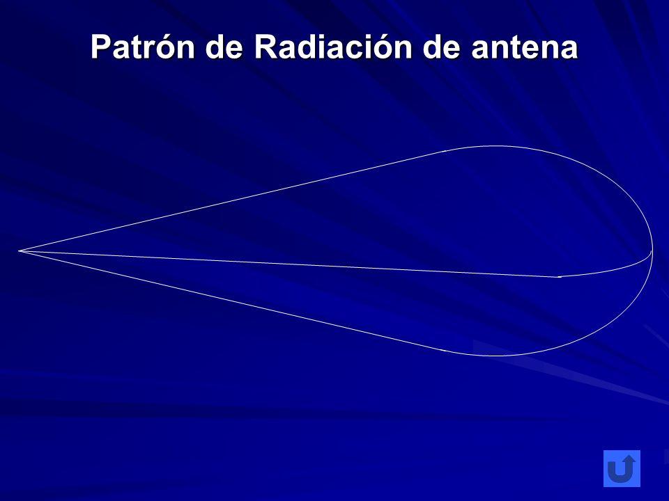 Patrón de Radiación de antena