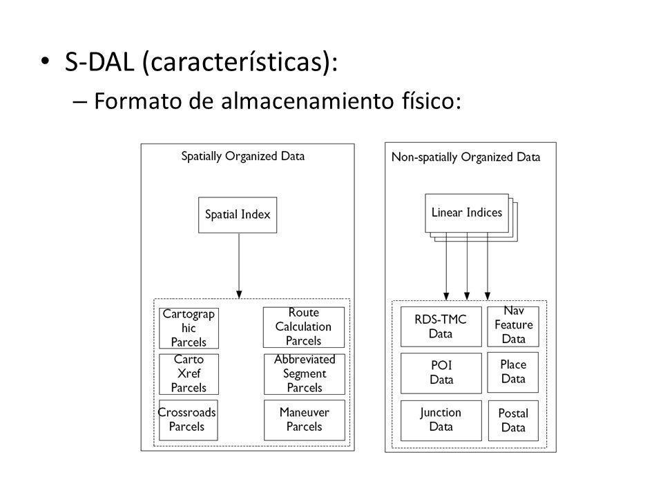 S-DAL (características):