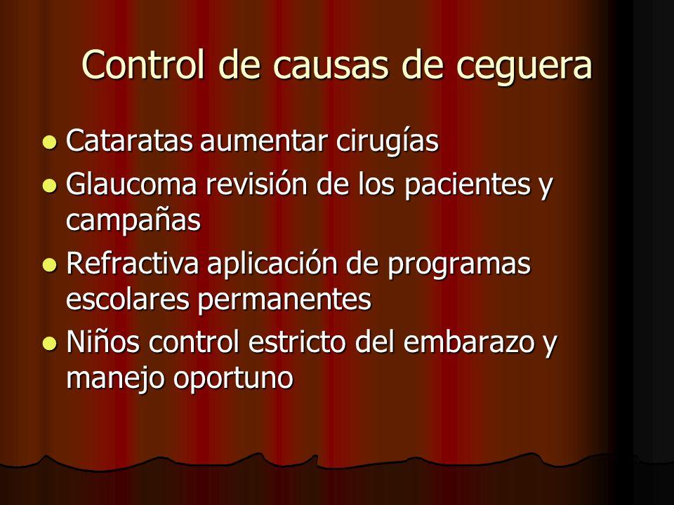 Control de causas de ceguera