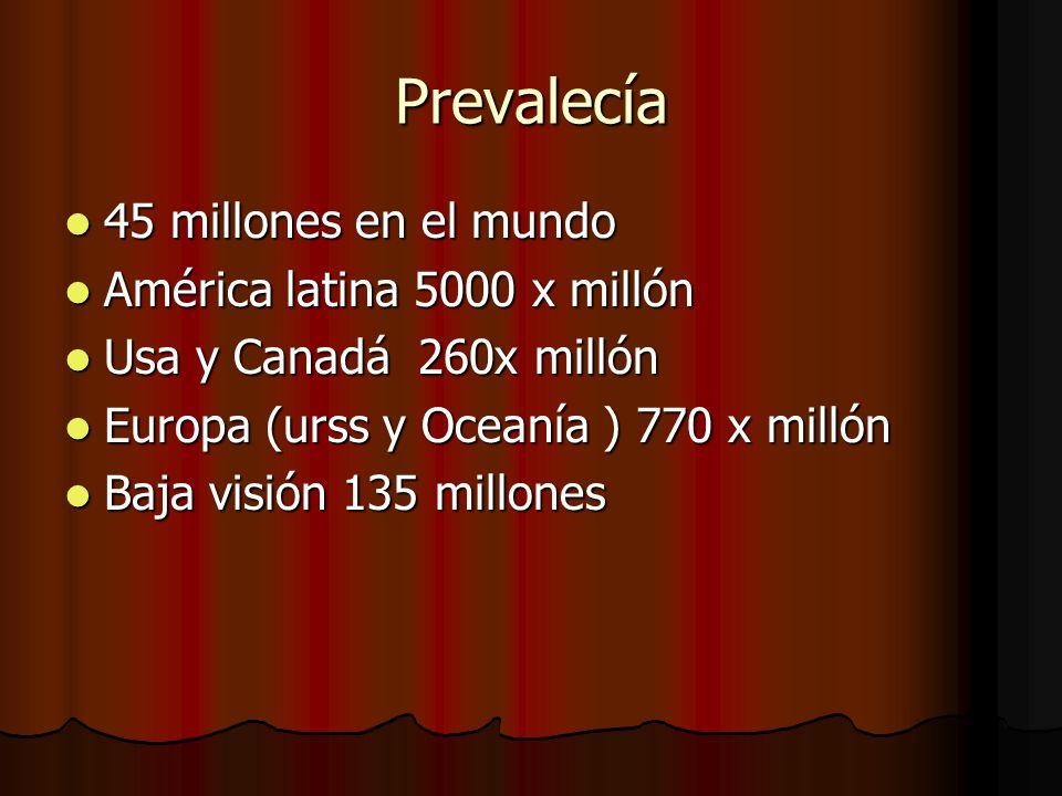 Prevalecía 45 millones en el mundo América latina 5000 x millón