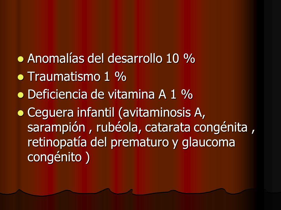 Anomalías del desarrollo 10 %