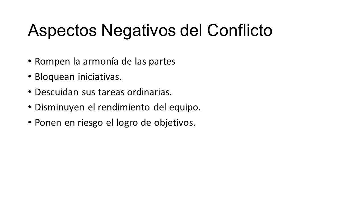 Aspectos Negativos del Conflicto