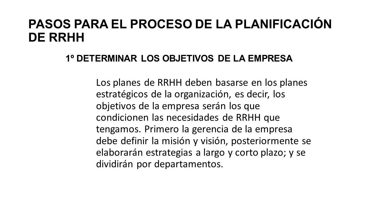 PASOS PARA EL PROCESO DE LA PLANIFICACIÓN DE RRHH