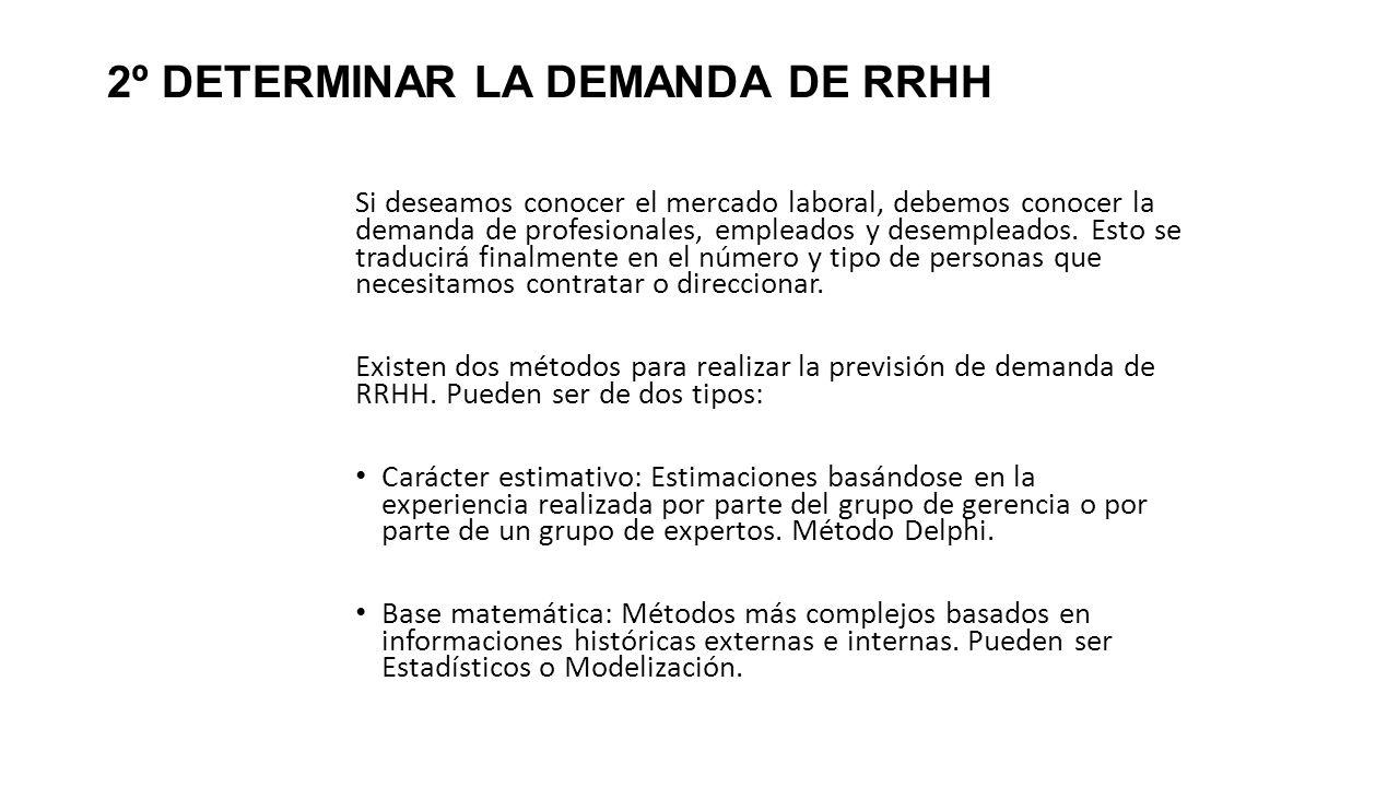 2º DETERMINAR LA DEMANDA DE RRHH