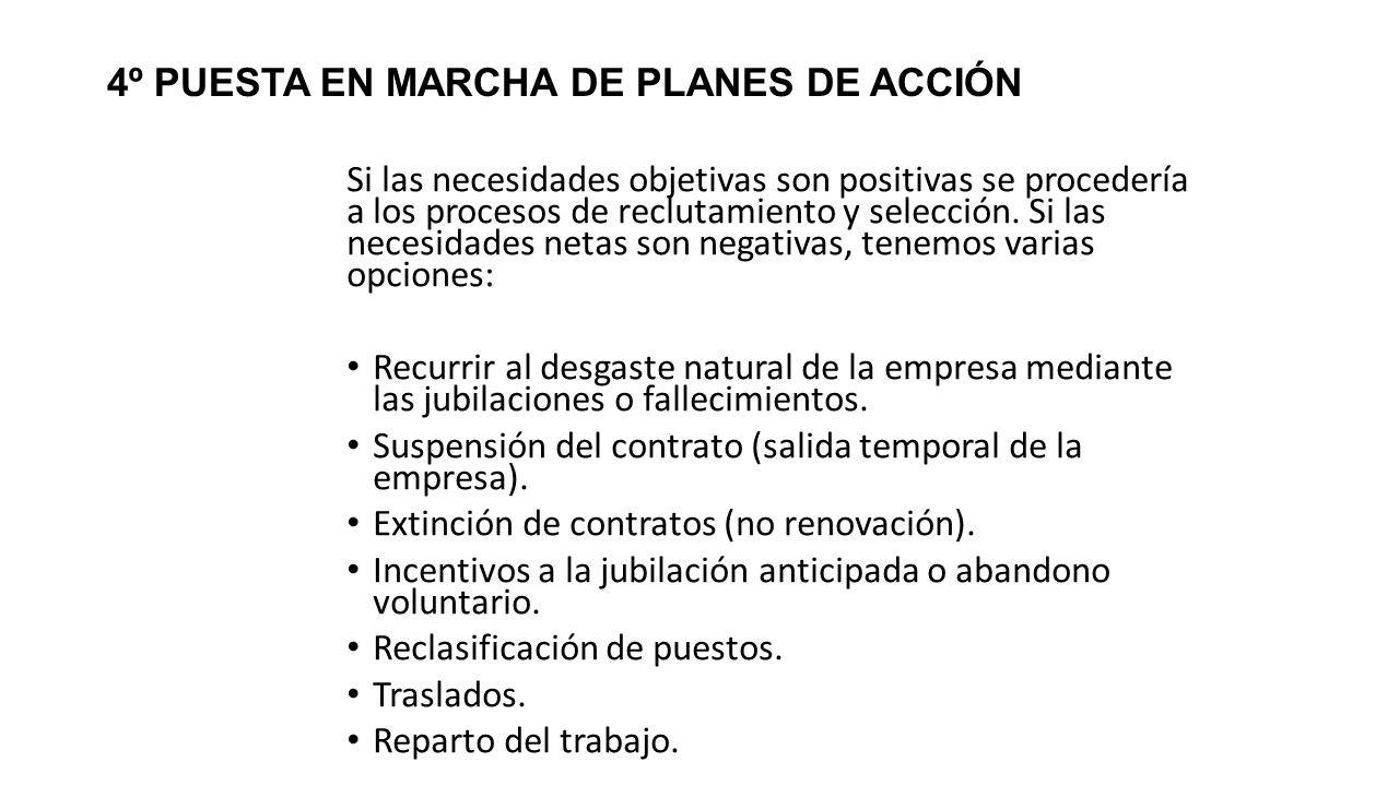 4º PUESTA EN MARCHA DE PLANES DE ACCIÓN