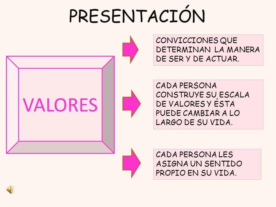 PRESENTACIÓN CONVICCIONES QUE DETERMINAN LA MANERA DE SER Y DE ACTUAR. VALORES.