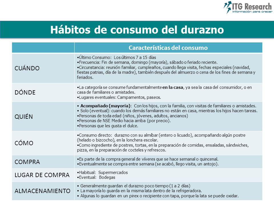 Hábitos de consumo del durazno Características del consumo