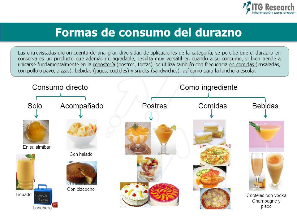 Formas de consumo del durazno