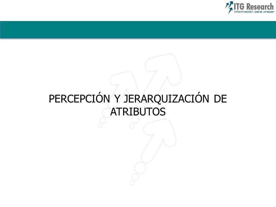 PERCEPCIÓN Y JERARQUIZACIÓN DE ATRIBUTOS