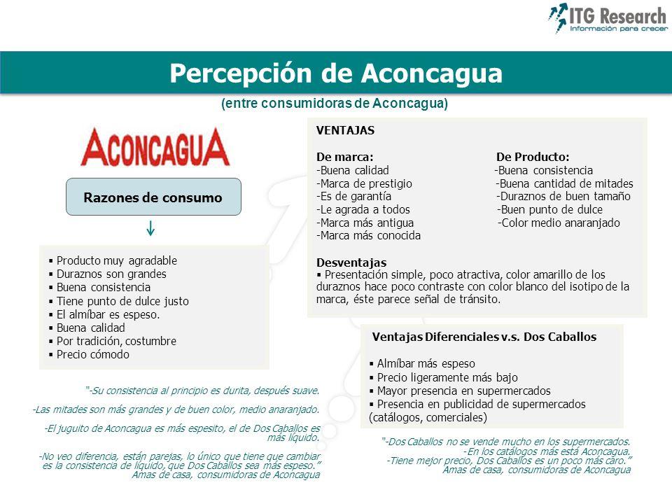 Percepción de Aconcagua