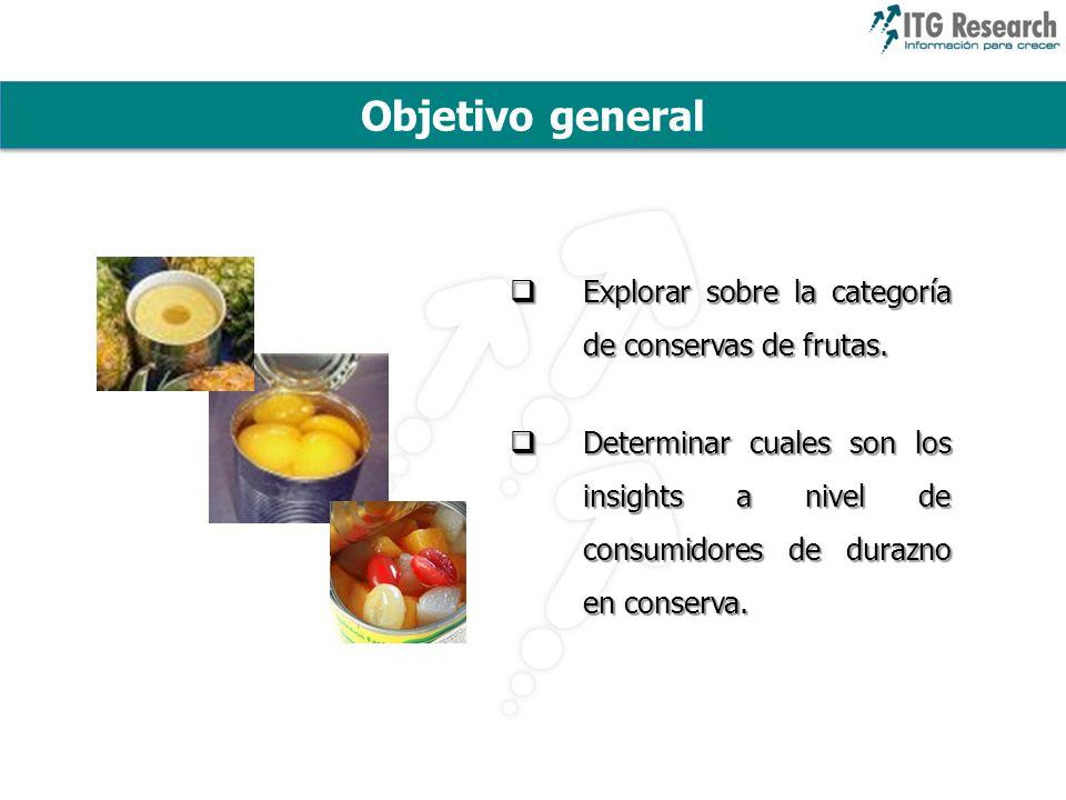 Objetivo general Explorar sobre la categoría de conservas de frutas.