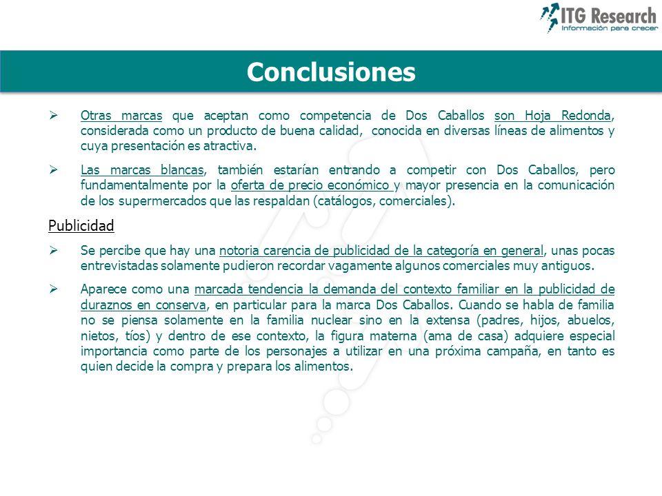 Conclusiones Publicidad