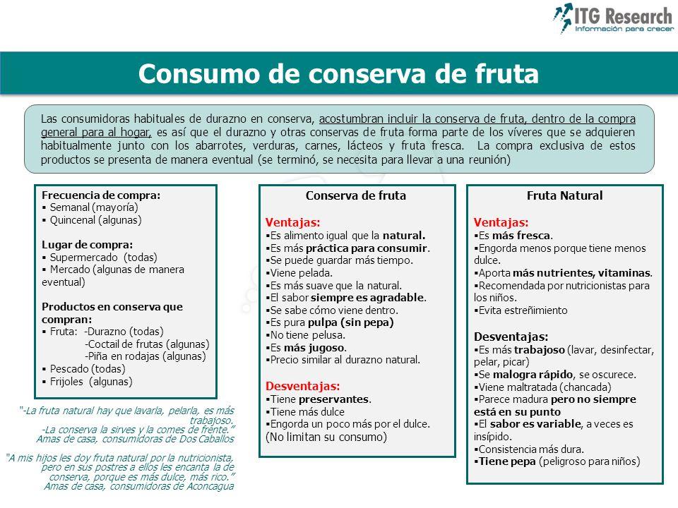Consumo de conserva de fruta