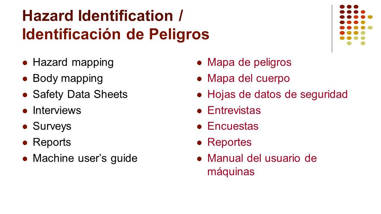 Hazard Identification / Identificación de Peligros