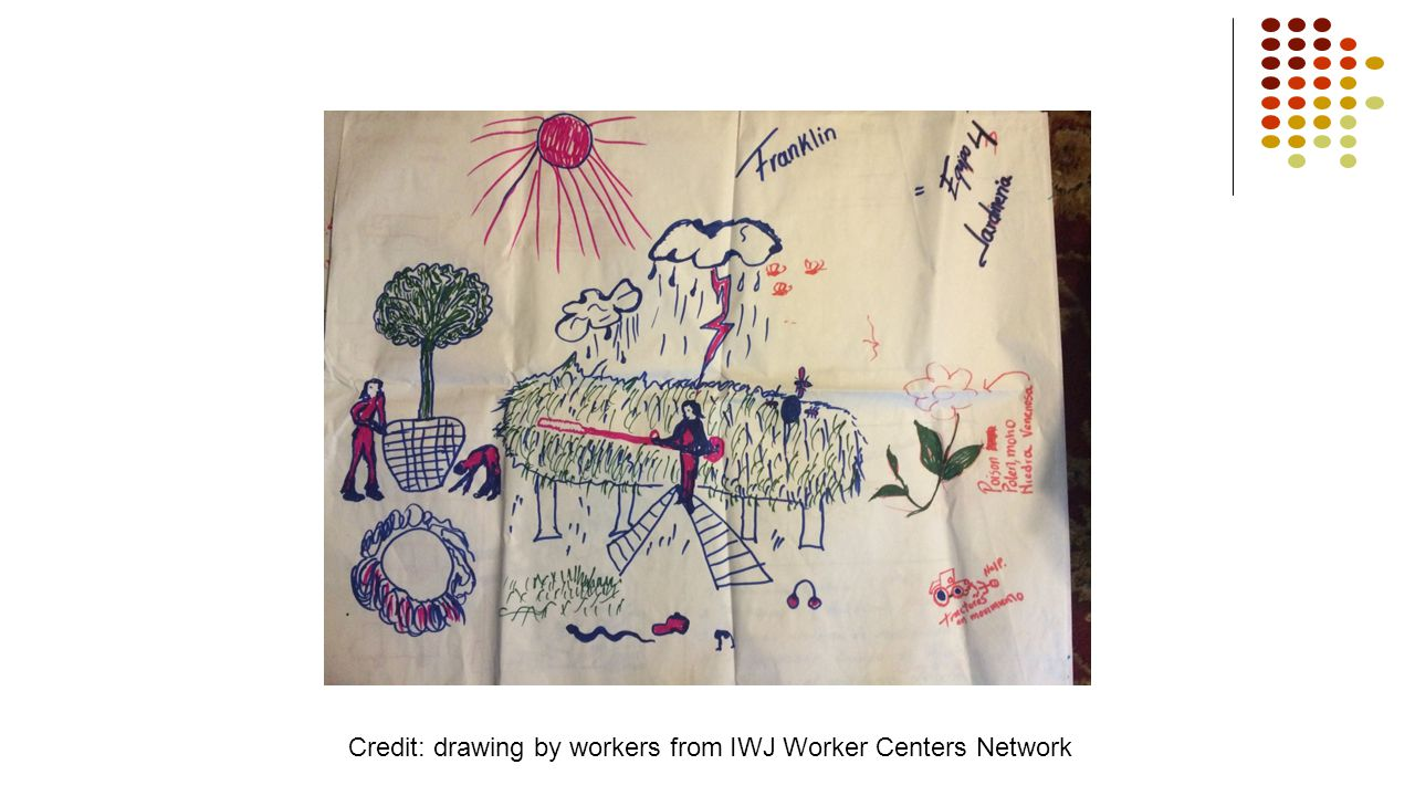 Credit: drawing by workers from IWJ Worker Centers Network