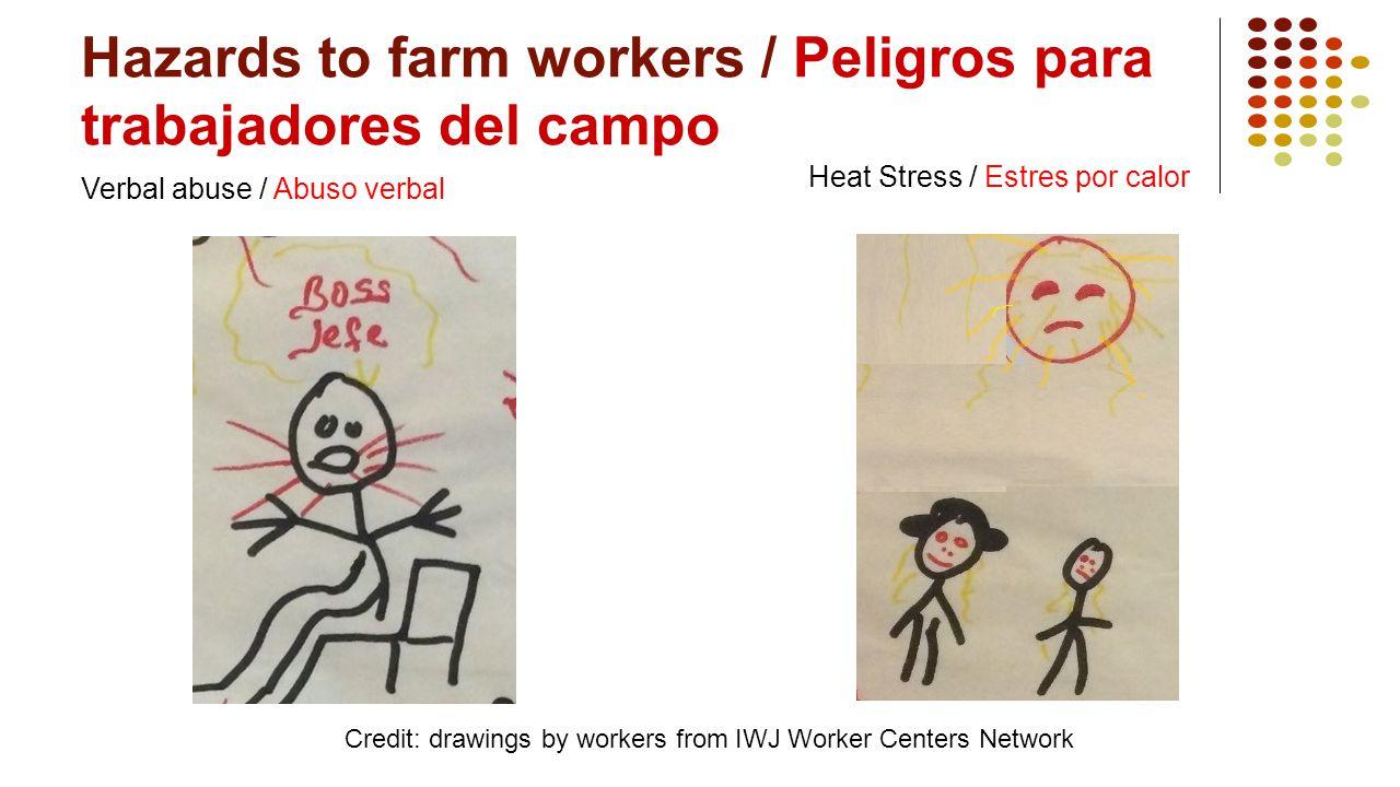 Hazards to farm workers / Peligros para trabajadores del campo