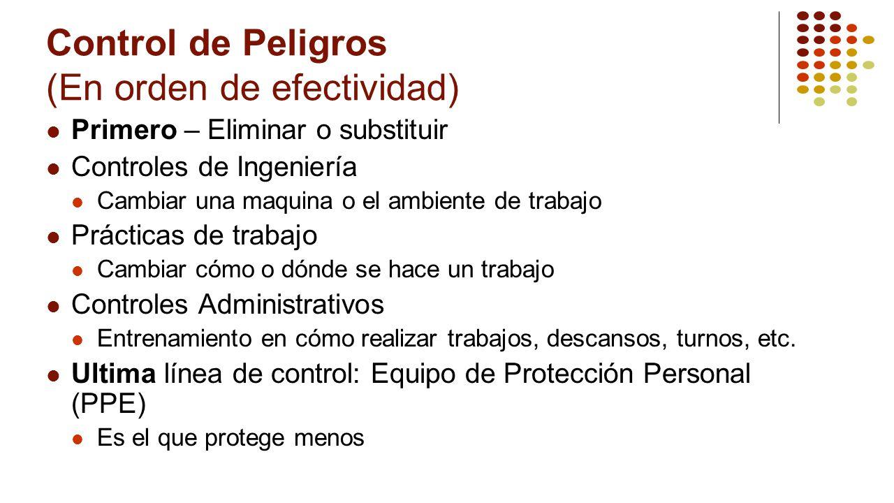Control de Peligros (En orden de efectividad)