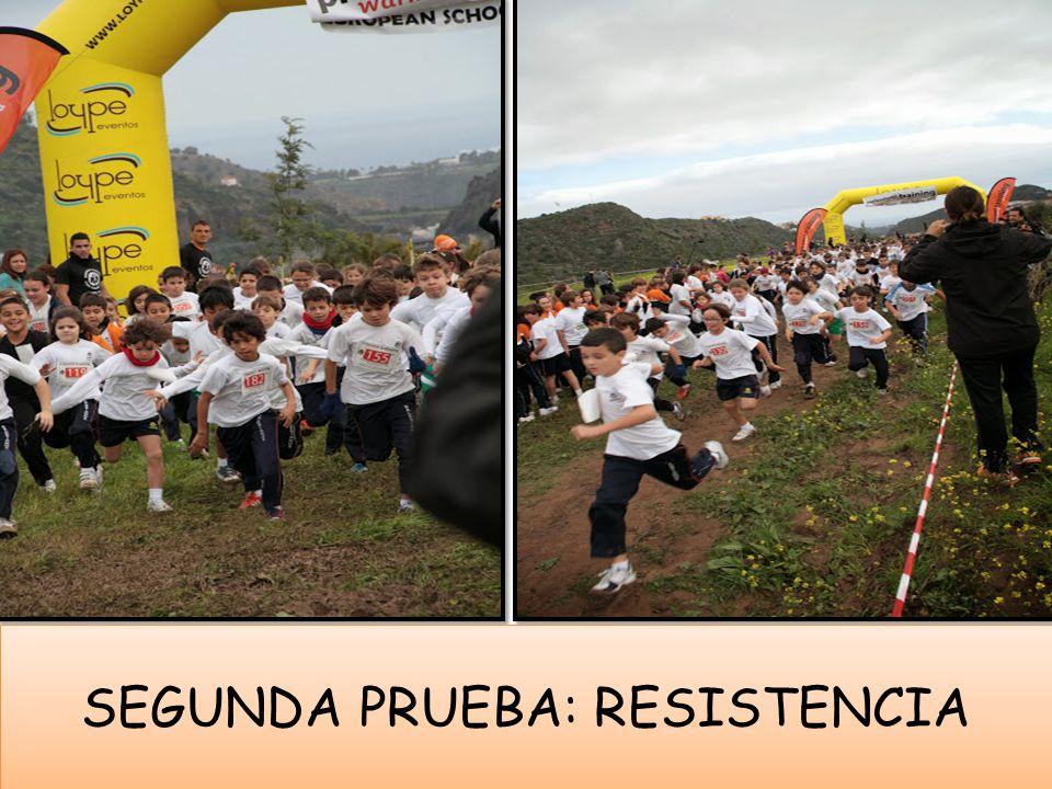 SEGUNDA PRUEBA: RESISTENCIA