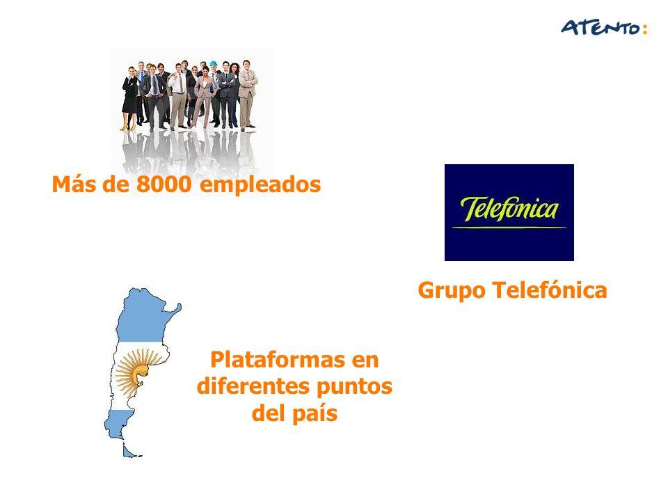 Plataformas en diferentes puntos del país